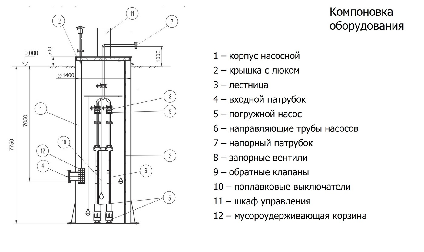 Канализационной насосной станции схема